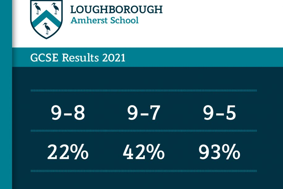 GCSE Results 2021 featured image