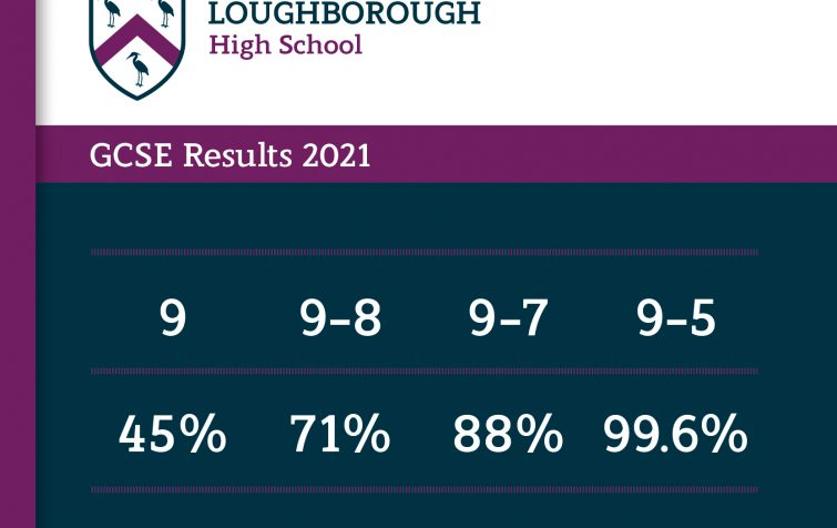 Tremendous GCSE Results for LHS Students featured image